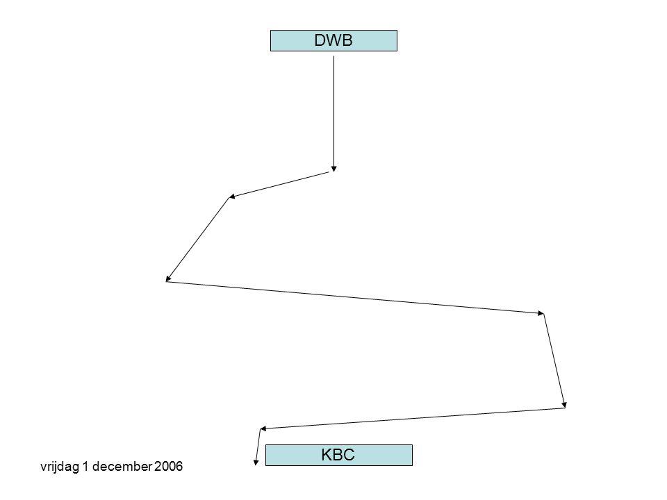 vrijdag 1 december 2006 KBC – DWB : 1 - 1 Provinciaal Domein Zonder Commentaar.