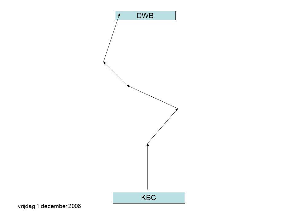 vrijdag 1 december 2006 DWB KBC
