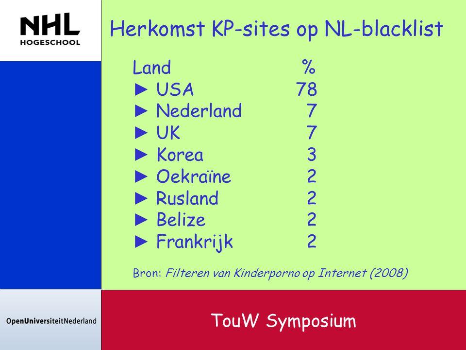 Herkomst KP-sites op NL-blacklist Land % ► USA78 ► Nederland 7 ► UK 7 ► Korea 3 ► Oekraïne 2 ► Rusland 2 ► Belize 2 ► Frankrijk 2 Bron: Filteren van K