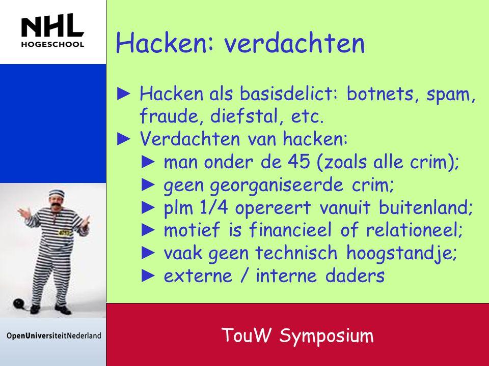Hacken: verdachten ► Hacken als basisdelict: botnets, spam, fraude, diefstal, etc. ► Verdachten van hacken: ► man onder de 45 (zoals alle crim); ► gee