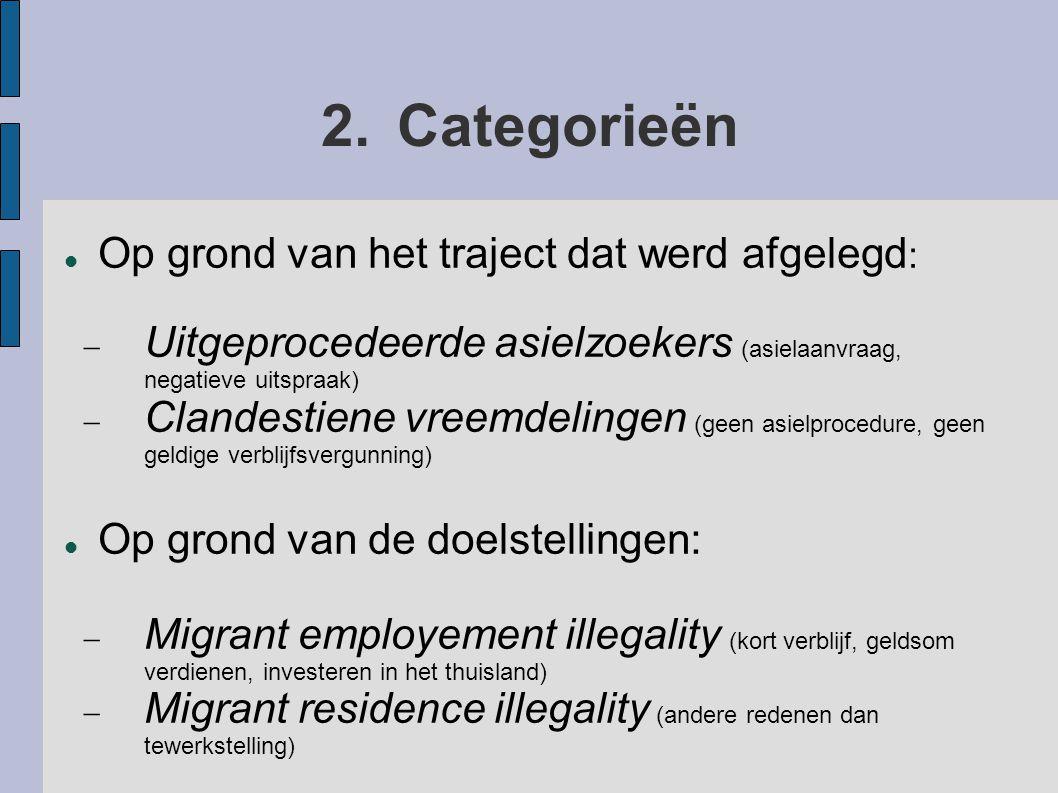 2.Categorieën Op grond van het traject dat werd afgelegd :  Uitgeprocedeerde asielzoekers (asielaanvraag, negatieve uitspraak)  Clandestiene vreemdelingen (geen asielprocedure, geen geldige verblijfsvergunning) Op grond van de doelstellingen:  Migrant employement illegality (kort verblijf, geldsom verdienen, investeren in het thuisland)  Migrant residence illegality (andere redenen dan tewerkstelling)