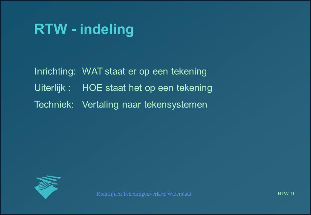 Richtlijnen Tekeningenverkeer Waterstaat RTW 10 RTW - WAT en HOE WAT : Wat staat er op een tekening = inrichting fases; type tekeningen ; aandachtspunten HOE : Hoe staat het op een tekening = uiterlijk kader; titelblok; lijndikte ; kleur …..
