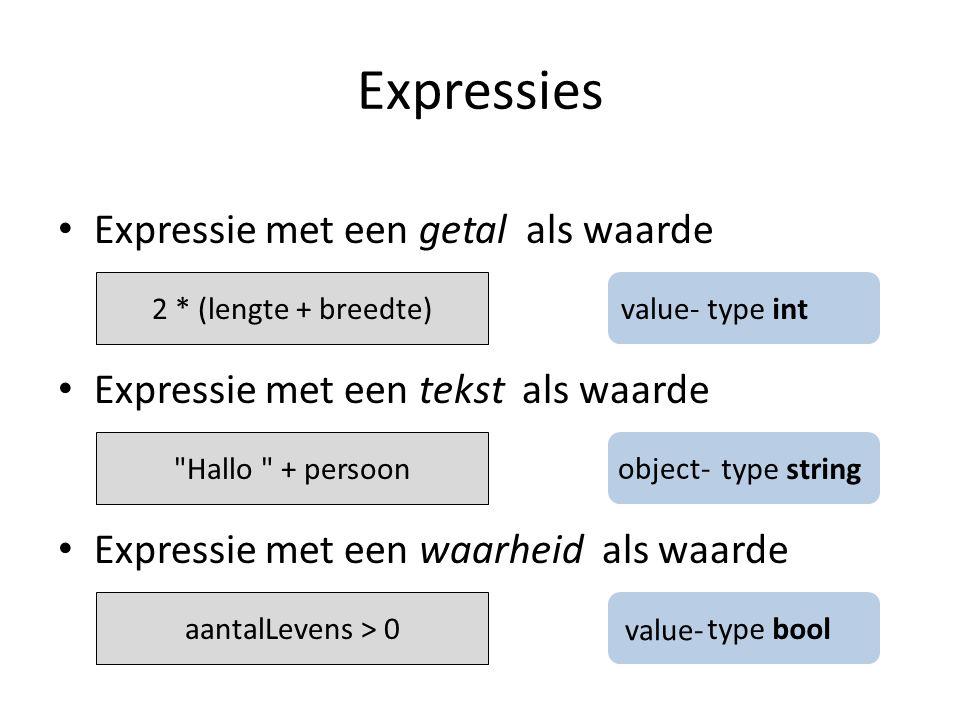 Expressies Expressie met een getal als waarde Expressie met een tekst als waarde Expressie met een waarheid als waarde 2 * (lengte + breedte) Hallo + persoon aantalLevens > 0 type int type bool type string value- object- value-