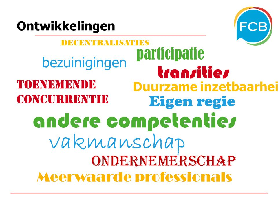 Ontwikkelingen bezuinigingen Toenemende concurrentie transities Eigen regie participatie Meerwaarde professionals Duurzame inzetbaarheid andere competenties ondernemerschap vakmanschap DECENTRALISATIES