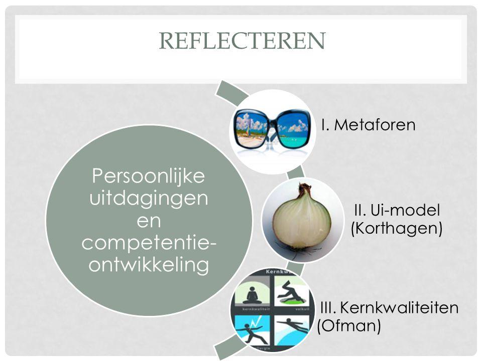 REFLECTEREN Persoonlijke uitdagingen en competentie- ontwikkeling I. Metaforen II. Ui-model (Korthagen) III. Kernkwaliteiten (Ofman)