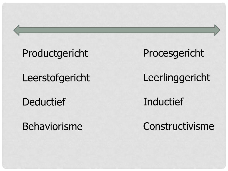 Productgericht Leerstofgericht Deductief Behaviorisme Procesgericht Leerlinggericht Inductief Constructivisme