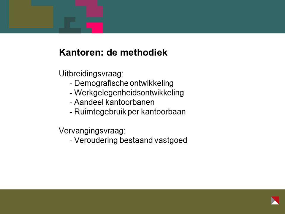Kantoren: de methodiek Uitbreidingsvraag: - Demografische ontwikkeling - Werkgelegenheidsontwikkeling - Aandeel kantoorbanen - Ruimtegebruik per kantoorbaan Vervangingsvraag: - Veroudering bestaand vastgoed