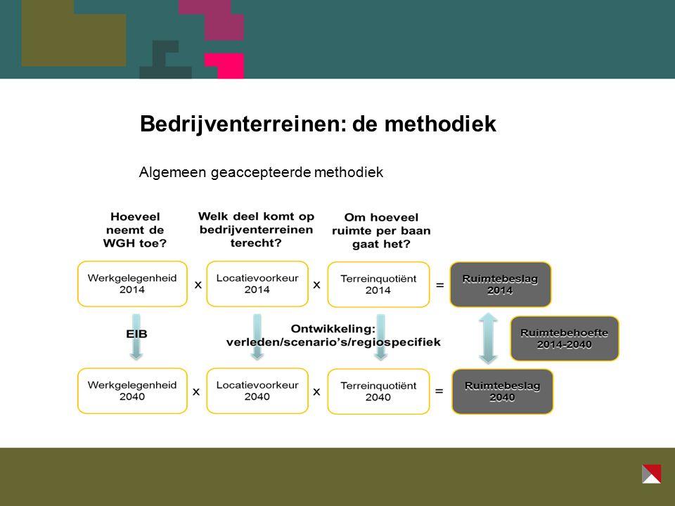 Bedrijventerreinen: de methodiek Algemeen geaccepteerde methodiek