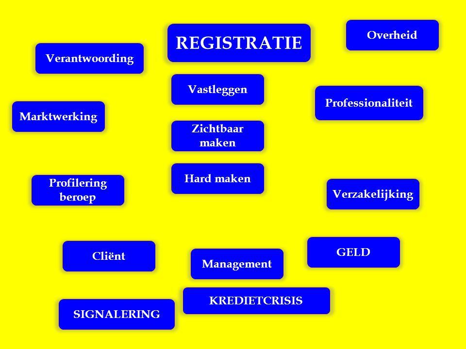Management Profilering beroep Professionaliteit Verzakelijking Marktwerking REGISTRATIE Overheid Verantwoording Vastleggen Zichtbaar maken Hard maken
