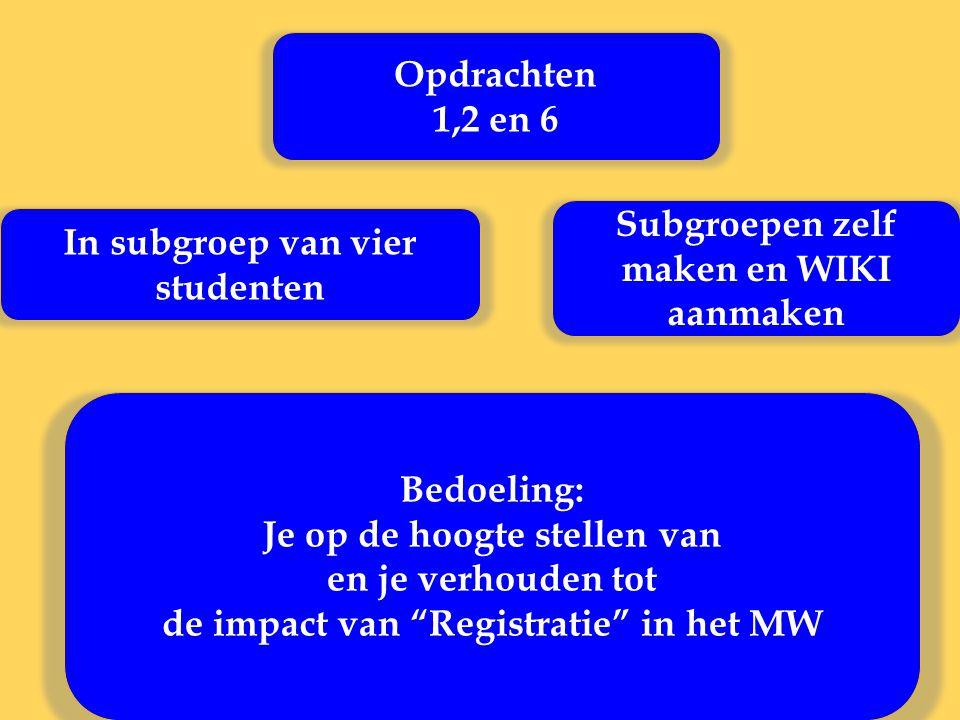 """Opdrachten 1,2 en 6 Bedoeling: Je op de hoogte stellen van en je verhouden tot de impact van """"Registratie"""" in het MW In subgroep van vier studenten Su"""