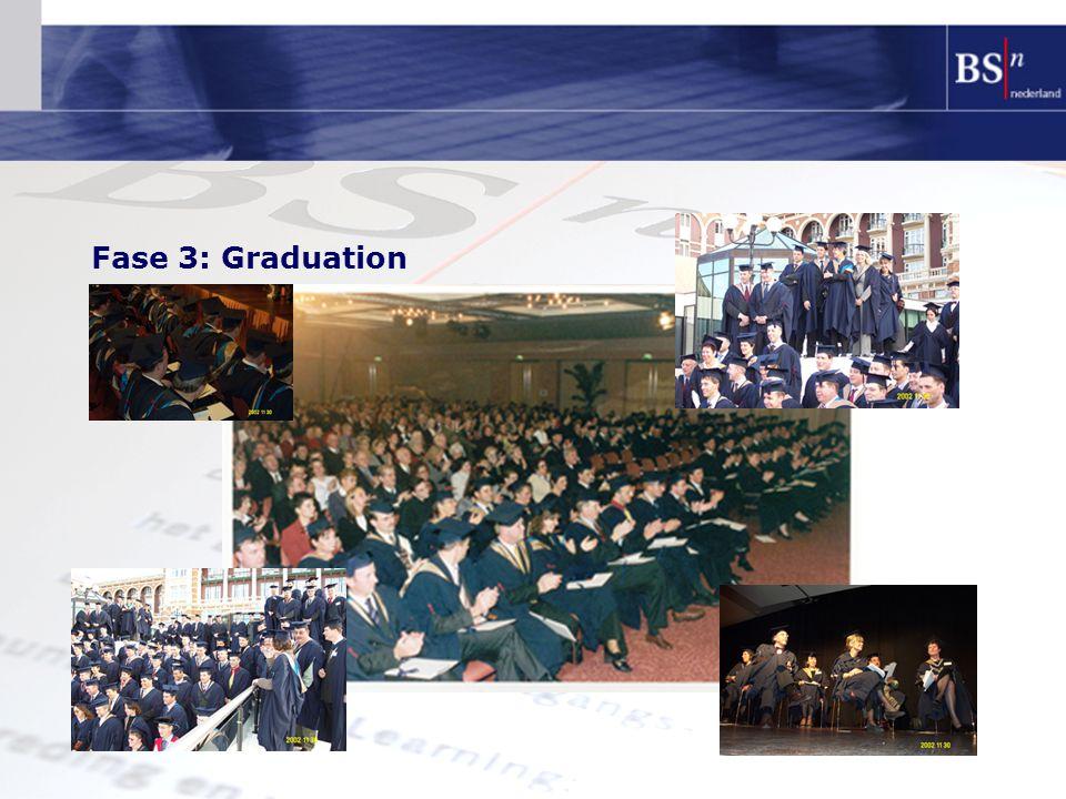 Fase 3: Graduation