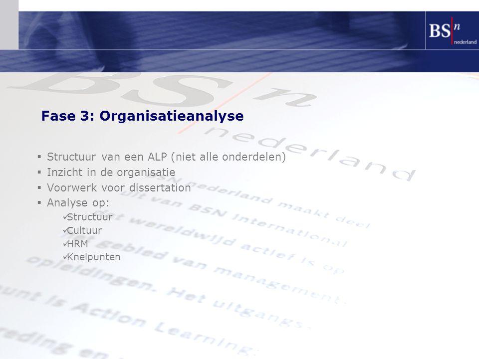 Fase 3: Organisatieanalyse  Structuur van een ALP (niet alle onderdelen)  Inzicht in de organisatie  Voorwerk voor dissertation  Analyse op: Structuur Cultuur HRM Knelpunten