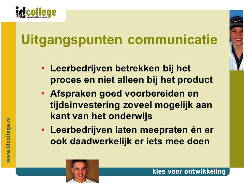 Uitgangspunten communicatie Leerbedrijven betrekken bij het proces en niet alleen bij het product Afspraken goed voorbereiden en tijdsinvestering zoveel mogelijk aan kant van het onderwijs Leerbedrijven laten meepraten én er ook daadwerkelijk er iets mee doen