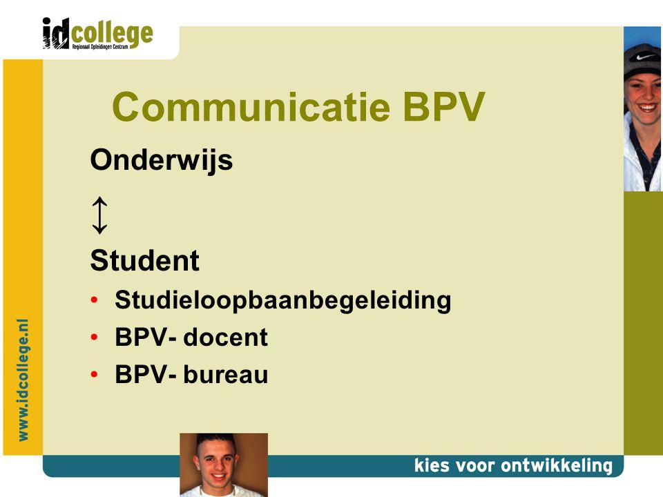 Communicatie BPV Onderwijs ↕ Student Studieloopbaanbegeleiding BPV- docent BPV- bureau