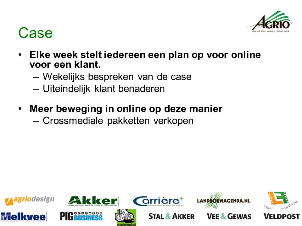 Case Elke week stelt iedereen een plan op voor online voor een klant.
