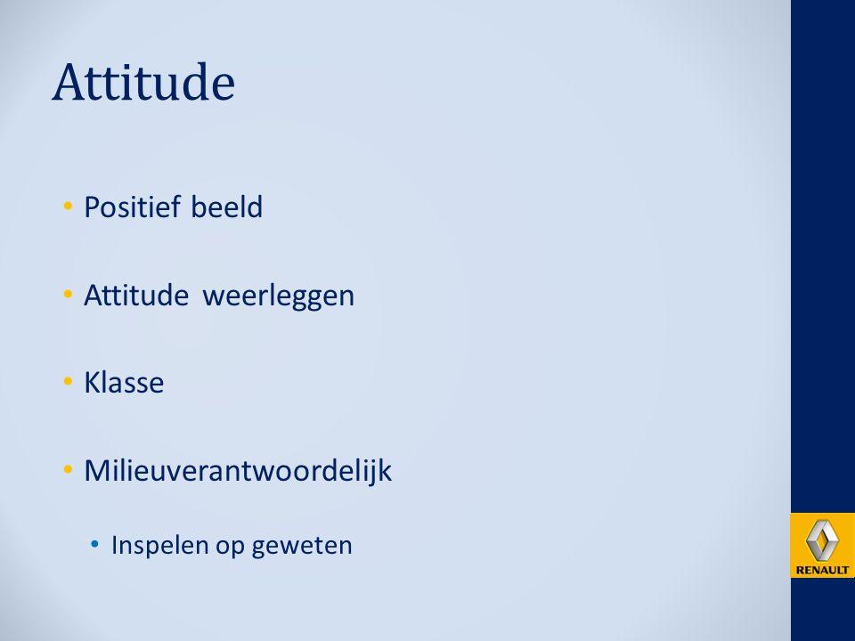 Attitude Positief beeld Attitude weerleggen Klasse Milieuverantwoordelijk Inspelen op geweten