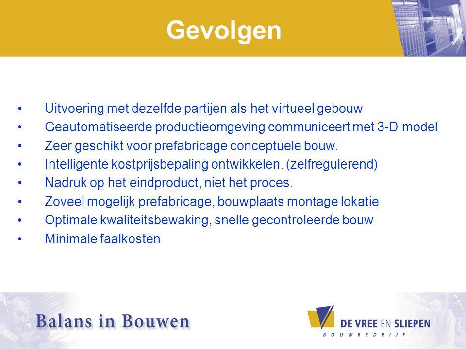 Contact ingen@bouwingen.nl
