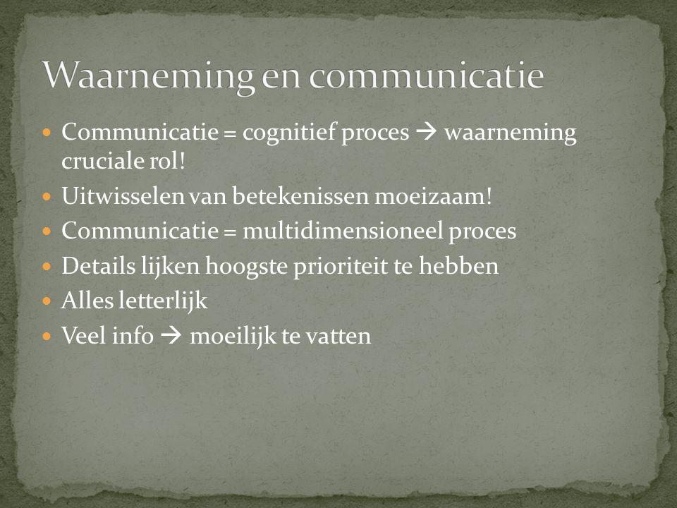 Communicatie = cognitief proces  waarneming cruciale rol! Uitwisselen van betekenissen moeizaam! Communicatie = multidimensioneel proces Details lijk