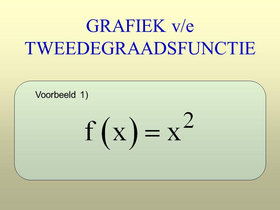 GRAFIEK v/e TWEEDEGRAADSFUNCTIE Voorbeeld 1)