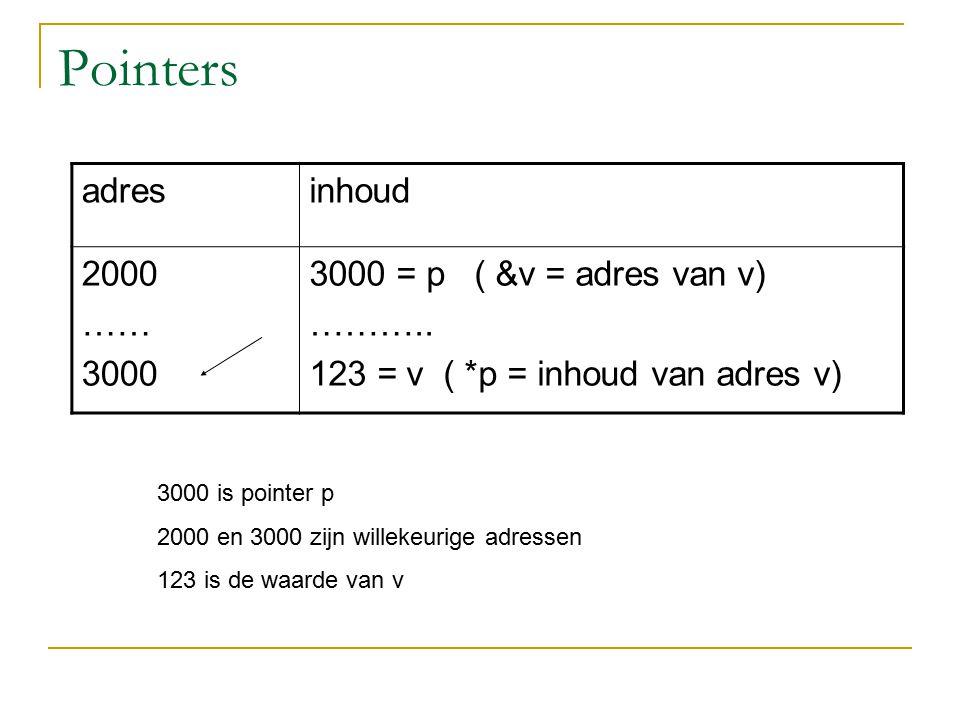 Pointers adresinhoud 2000 …… 3000 3000 = p ( &v = adres van v) ……….. 123 = v ( *p = inhoud van adres v) 3000 is pointer p 2000 en 3000 zijn willekeuri