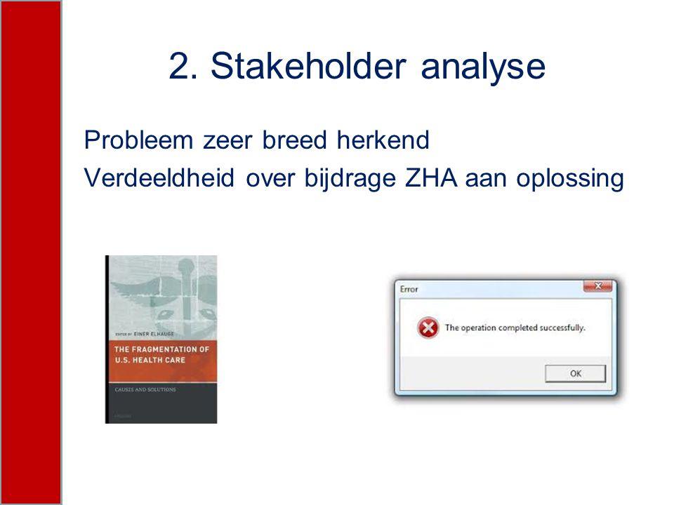 2. Stakeholder analyse Probleem zeer breed herkend Verdeeldheid over bijdrage ZHA aan oplossing