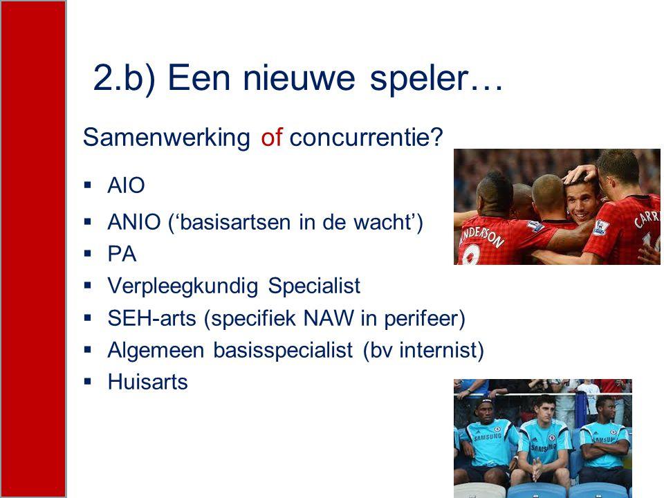 2.b) Een nieuwe speler… Samenwerking of concurrentie?  AIO  ANIO ('basisartsen in de wacht')  PA  Verpleegkundig Specialist  SEH-arts (specifiek