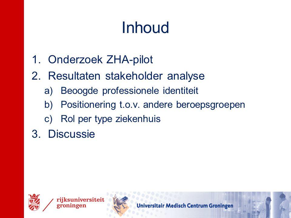 Inhoud 1.Onderzoek ZHA-pilot 2.Resultaten stakeholder analyse a)Beoogde professionele identiteit b)Positionering t.o.v. andere beroepsgroepen c)Rol pe