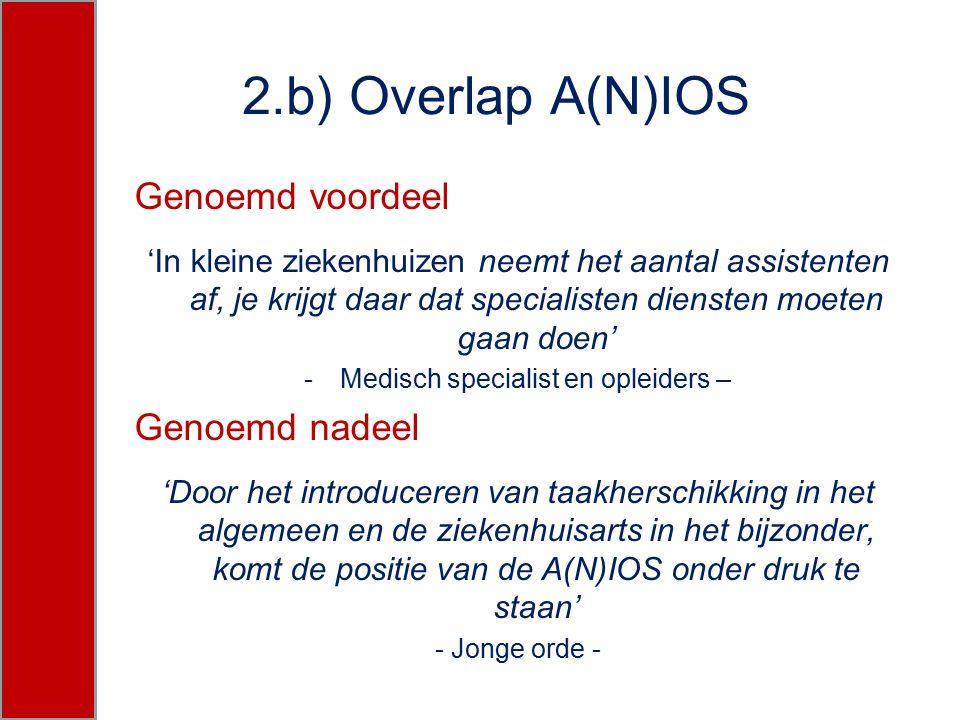 2.b) Overlap A(N)IOS Genoemd voordeel 'In kleine ziekenhuizen neemt het aantal assistenten af, je krijgt daar dat specialisten diensten moeten gaan do