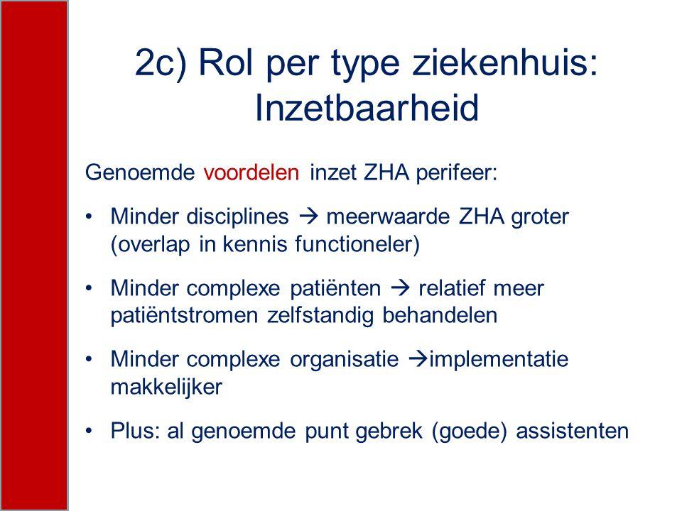 Genoemde voordelen inzet ZHA perifeer: Minder disciplines  meerwaarde ZHA groter (overlap in kennis functioneler) Minder complexe patiënten  relatie