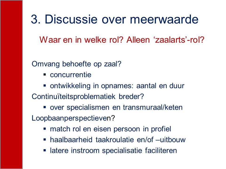 3. Discussie over meerwaarde Waar en in welke rol? Alleen 'zaalarts'-rol? Omvang behoefte op zaal?  concurrentie  ontwikkeling in opnames: aantal en