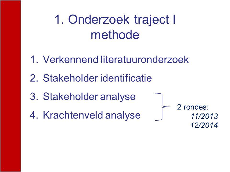 1. Onderzoek traject I methode 1.Verkennend literatuuronderzoek 2.Stakeholder identificatie 3.Stakeholder analyse 4.Krachtenveld analyse 2 rondes: 11/