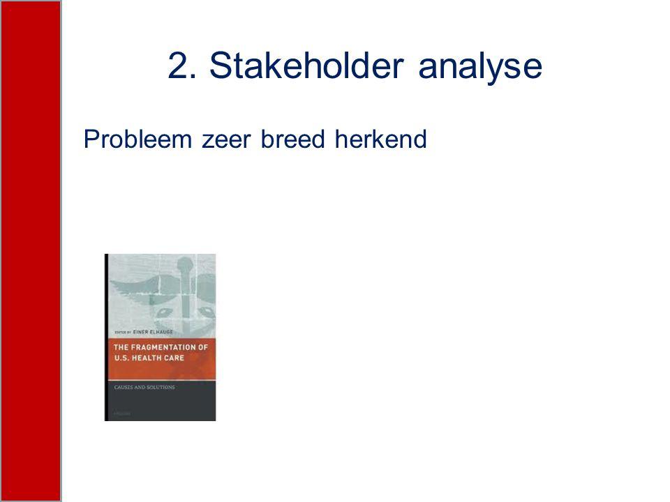 2. Stakeholder analyse Probleem zeer breed herkend