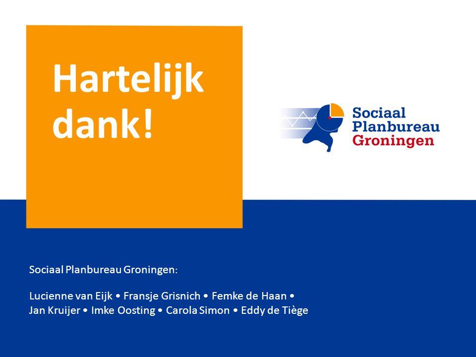 Hartelijk dank! Sociaal Planbureau Groningen : Lucienne van Eijk Fransje Grisnich Femke de Haan Jan Kruijer Imke Oosting Carola Simon Eddy de Tiège