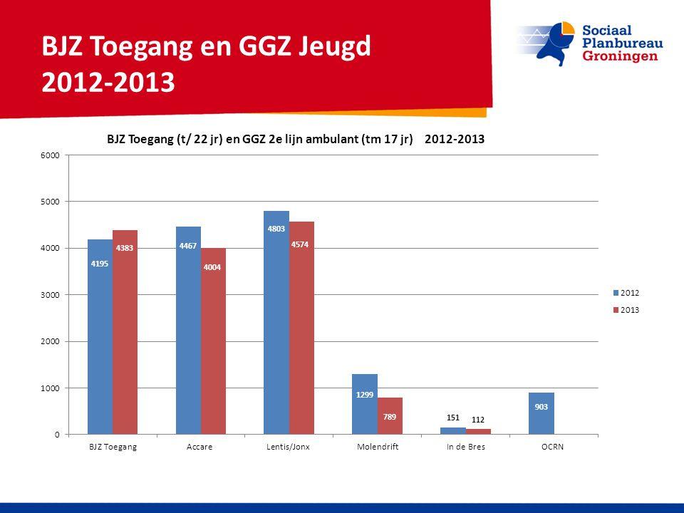 BJZ Toegang en GGZ Jeugd 2012-2013