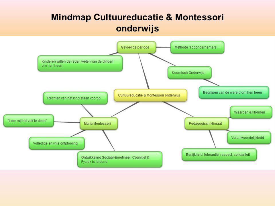 Mindmap Cultuureducatie & Montessori onderwijs