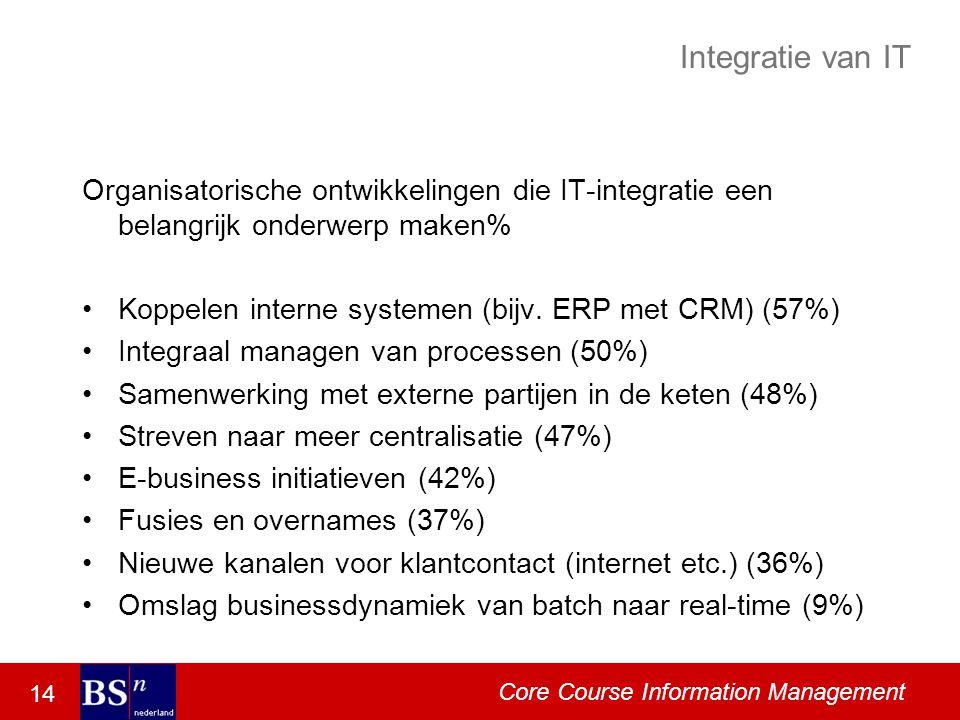 14 Core Course Information Management Integratie van IT Organisatorische ontwikkelingen die IT-integratie een belangrijk onderwerp maken% Koppelen interne systemen (bijv.