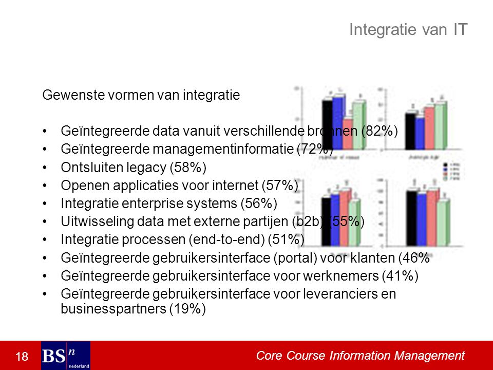 18 Core Course Information Management Integratie van IT Gewenste vormen van integratie Geïntegreerde data vanuit verschillende bronnen (82%) Geïntegreerde managementinformatie (72%) Ontsluiten legacy (58%) Openen applicaties voor internet (57%) Integratie enterprise systems (56%) Uitwisseling data met externe partijen (b2b) (55%) Integratie processen (end-to-end) (51%) Geïntegreerde gebruikersinterface (portal) voor klanten (46% Geïntegreerde gebruikersinterface voor werknemers (41%) Geïntegreerde gebruikersinterface voor leveranciers en businesspartners (19%)