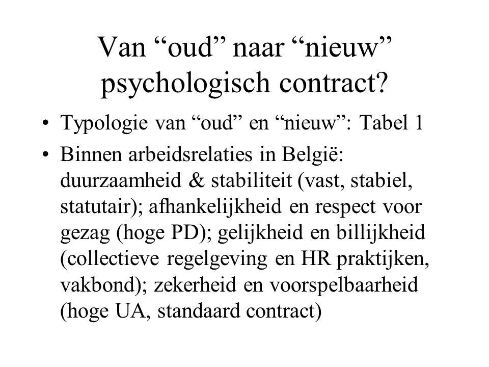 """Van """"oud"""" naar """"nieuw"""" psychologisch contract? Typologie van """"oud"""" en """"nieuw"""": Tabel 1 Binnen arbeidsrelaties in België: duurzaamheid & stabiliteit (v"""