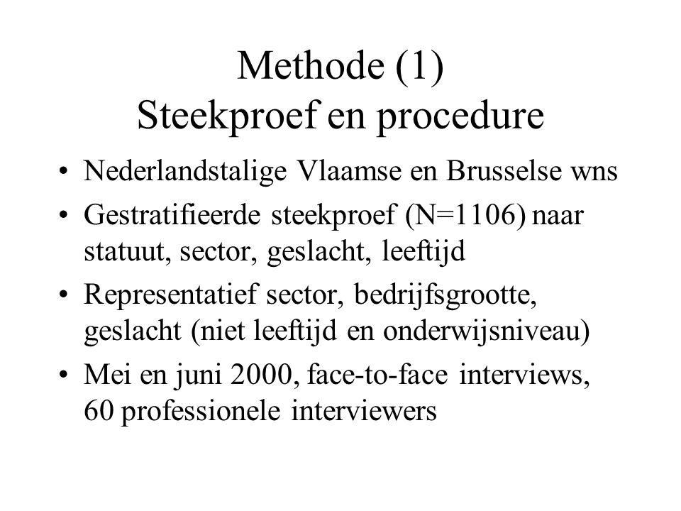 Methode (1) Steekproef en procedure Nederlandstalige Vlaamse en Brusselse wns Gestratifieerde steekproef (N=1106) naar statuut, sector, geslacht, leef