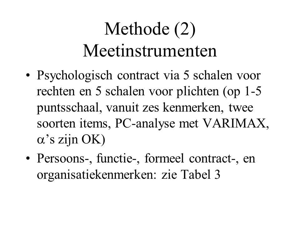 Methode (2) Meetinstrumenten Psychologisch contract via 5 schalen voor rechten en 5 schalen voor plichten (op 1-5 puntsschaal, vanuit zes kenmerken, t