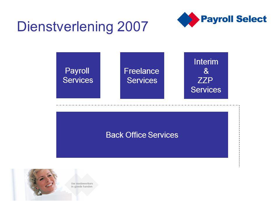 Met payrolling besteedt u het juridisch werkgeverschap van uw geworven medewerkers uit.