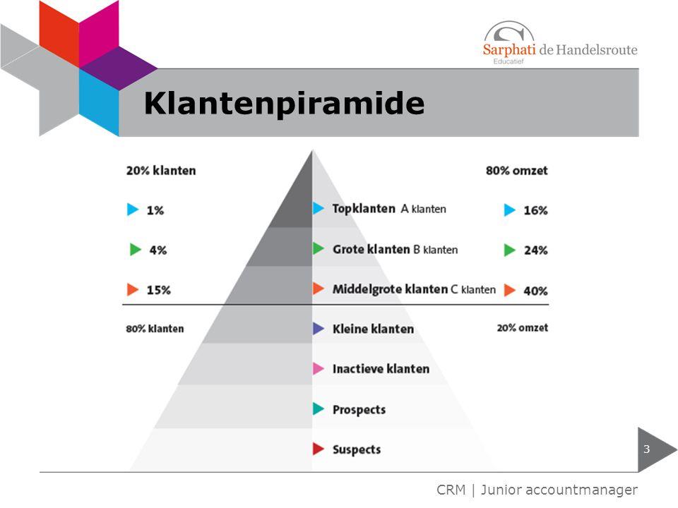 Klantenpiramide 3 CRM | Junior accountmanager