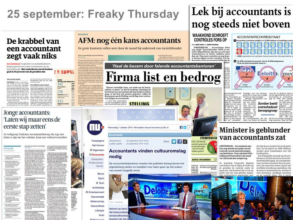 AFM-rapport Big 4 Uitkomsten 18 van de 40 dossiers onvoldoende Nauwelijks verbetering t.o.v.