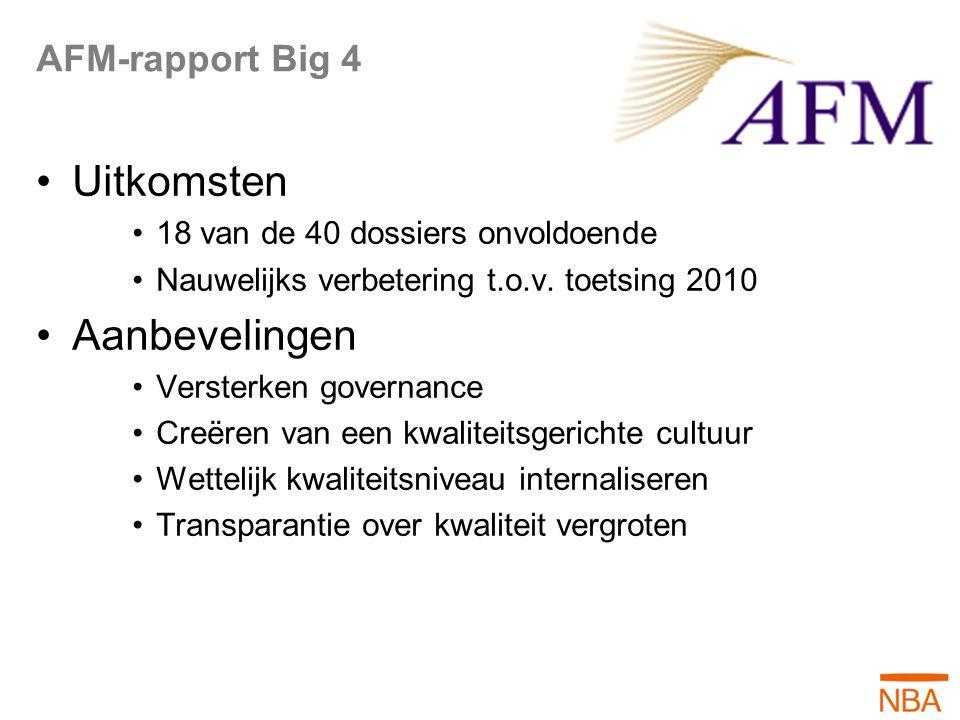 AFM-rapport Big 4 Uitkomsten 18 van de 40 dossiers onvoldoende Nauwelijks verbetering t.o.v. toetsing 2010 Aanbevelingen Versterken governance Creëren