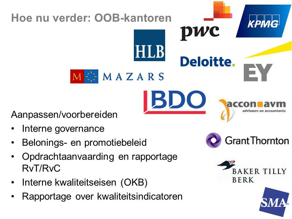Hoe nu verder: OOB-kantoren Aanpassen/voorbereiden Interne governance Belonings- en promotiebeleid Opdrachtaanvaarding en rapportage RvT/RvC Interne k