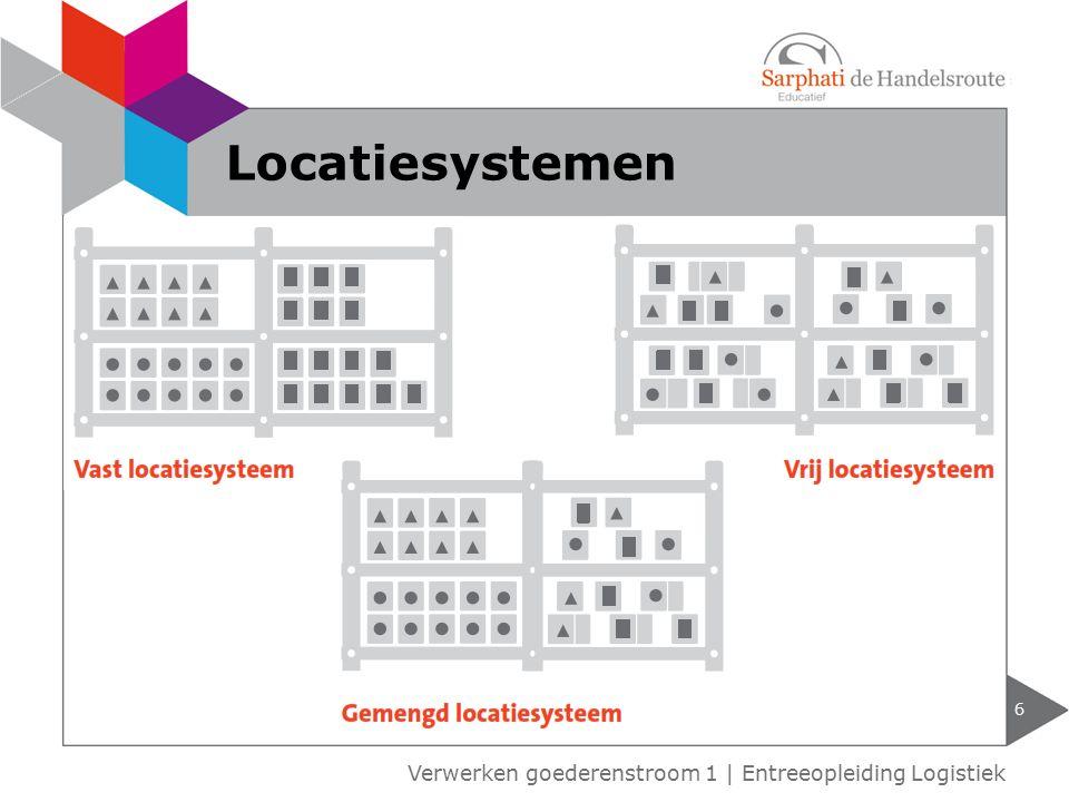 7 Verwerken goederenstroom 1 | Entreeopleiding Logistiek Factoren voor opslaglocatie