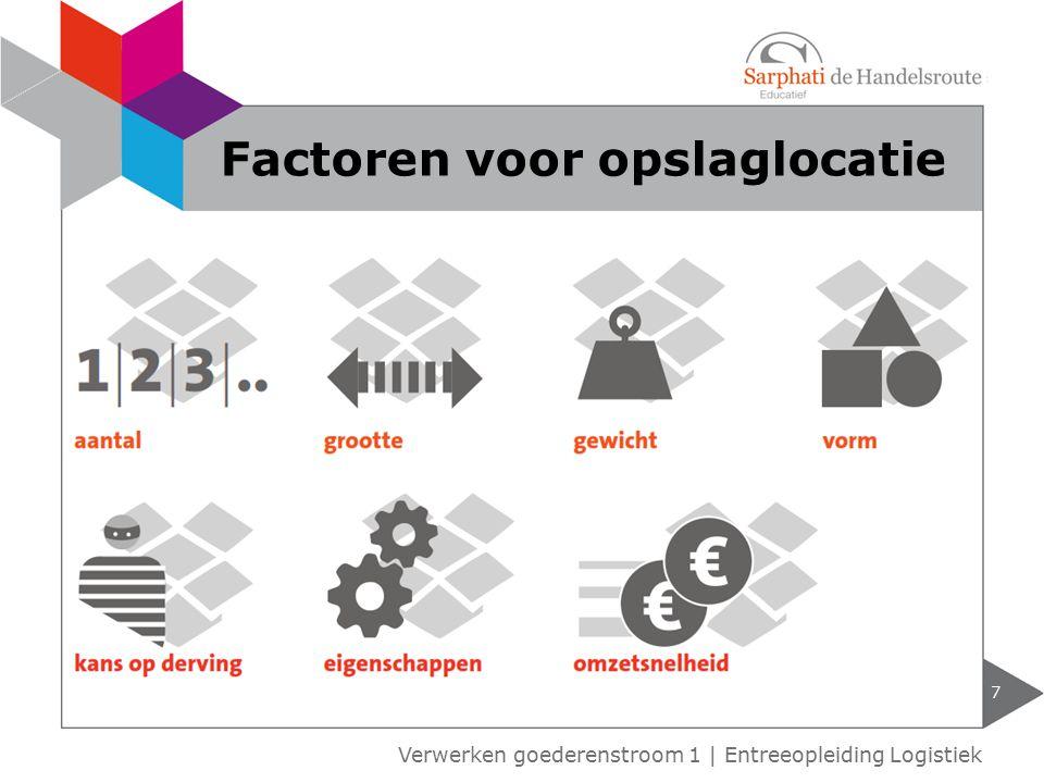 8 Verwerken goederenstroom 1 | Entreeopleiding Logistiek Manieren van opslaan