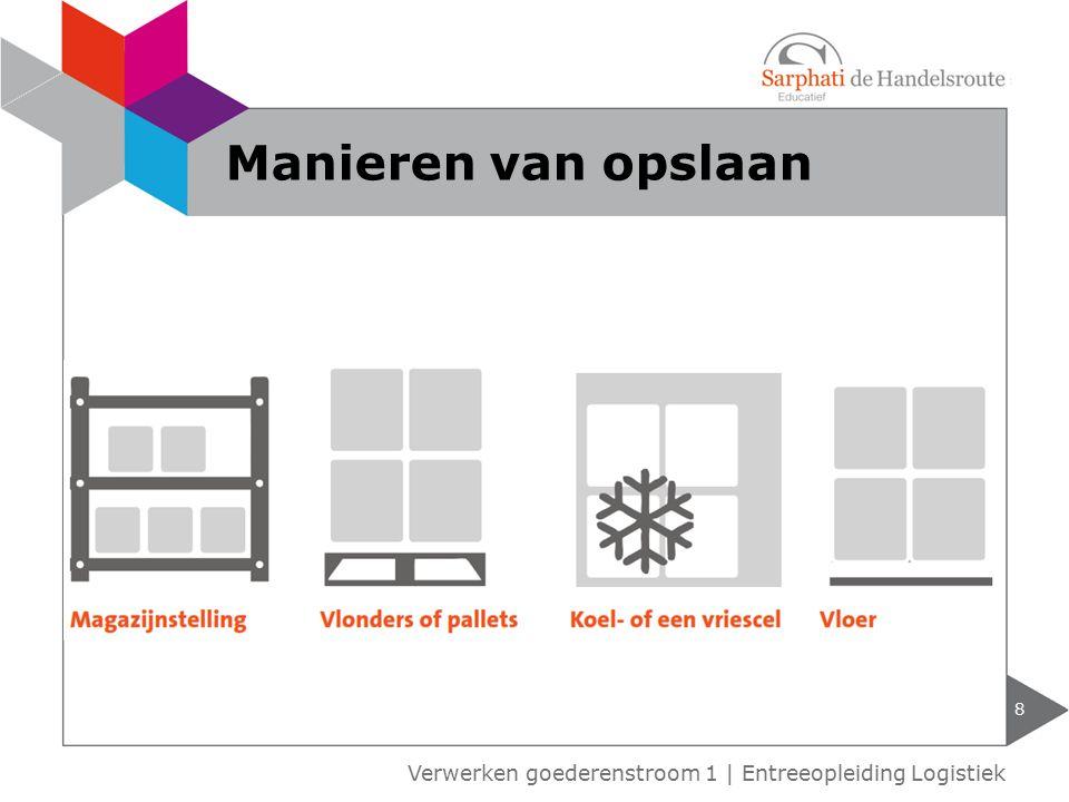 9 Verwerken goederenstroom 1 | Entreeopleiding Logistiek Magazijnindeling