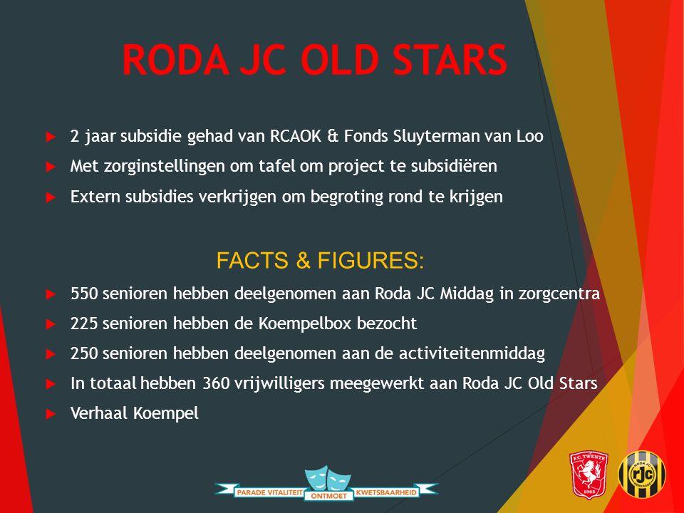 RODA JC OLD STARS  2 jaar subsidie gehad van RCAOK & Fonds Sluyterman van Loo  Met zorginstellingen om tafel om project te subsidiëren  Extern subsidies verkrijgen om begroting rond te krijgen FACTS & FIGURES:  550 senioren hebben deelgenomen aan Roda JC Middag in zorgcentra  225 senioren hebben de Koempelbox bezocht  250 senioren hebben deelgenomen aan de activiteitenmiddag  In totaal hebben 360 vrijwilligers meegewerkt aan Roda JC Old Stars  Verhaal Koempel