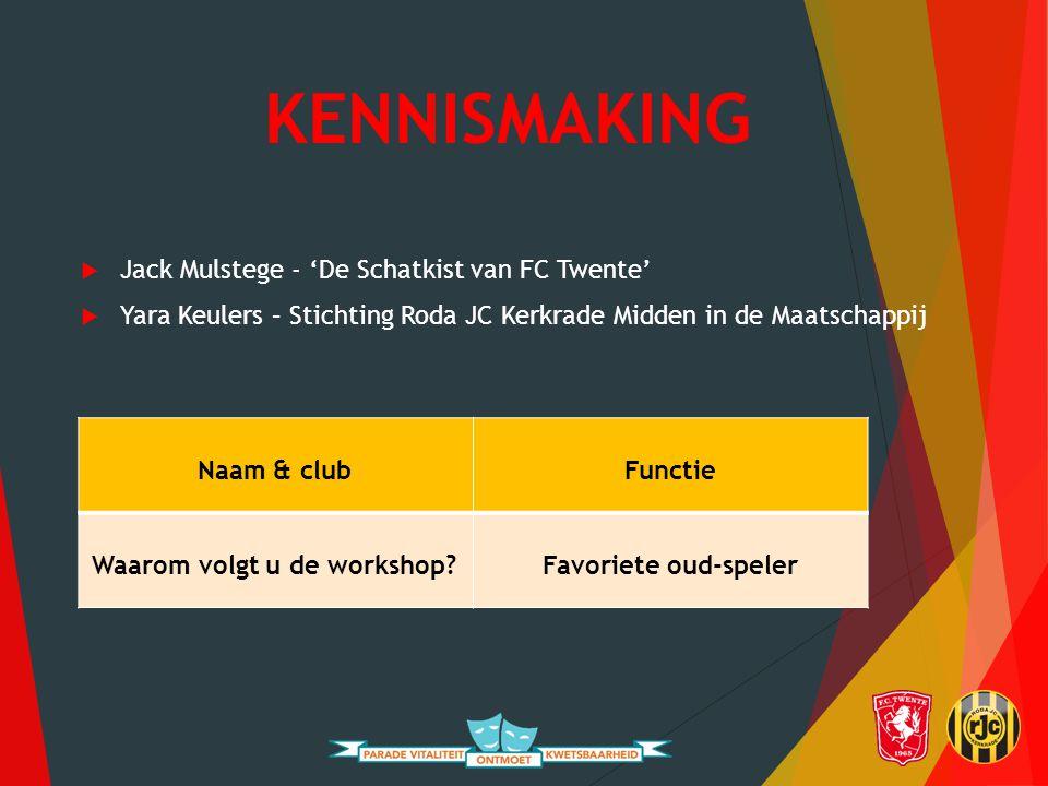 KENNISMAKING  Jack Mulstege - 'De Schatkist van FC Twente'  Yara Keulers – Stichting Roda JC Kerkrade Midden in de Maatschappij Naam & clubFunctie Waarom volgt u de workshop Favoriete oud-speler
